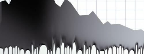 oil-prices-845x321